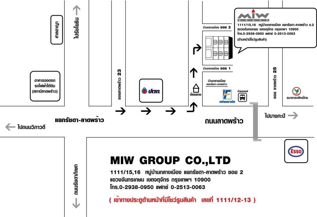 m.i.w food map
